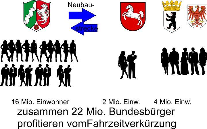 Nutzen der Neubaustrecke Bielefeld - Hannover für 22 Mio. Einwohner