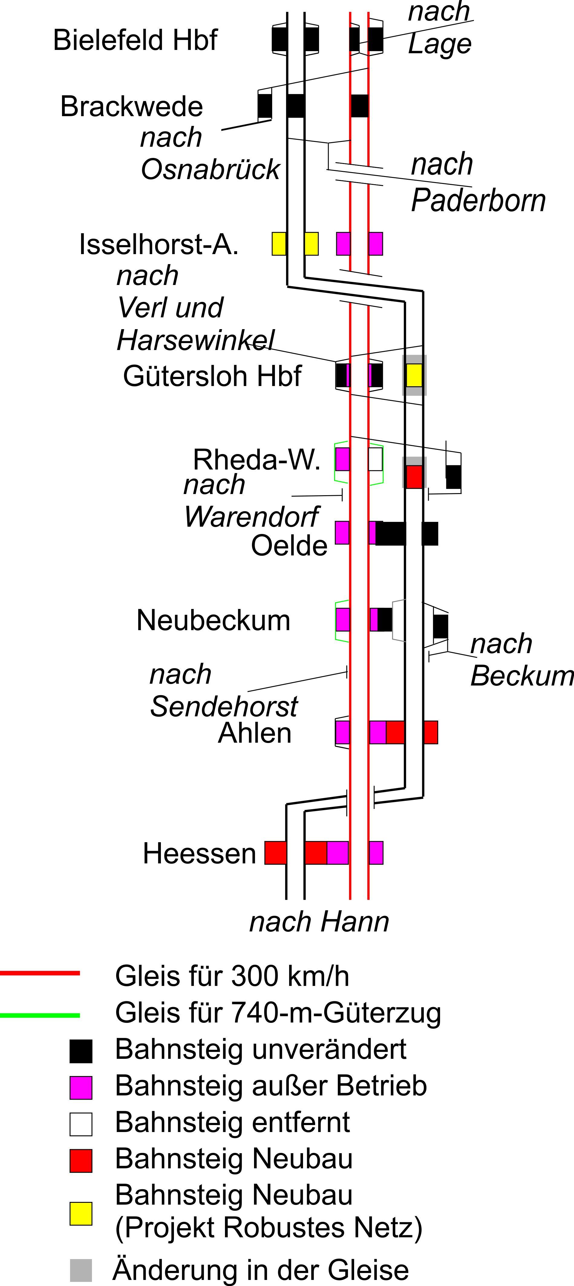 Gleiaplan Bielefeld - Hamm
