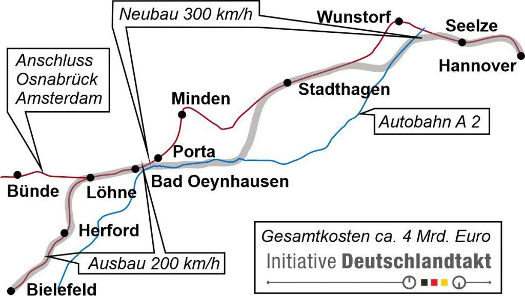 Skizze Variante Bad Oeynhausen - Stadthagen